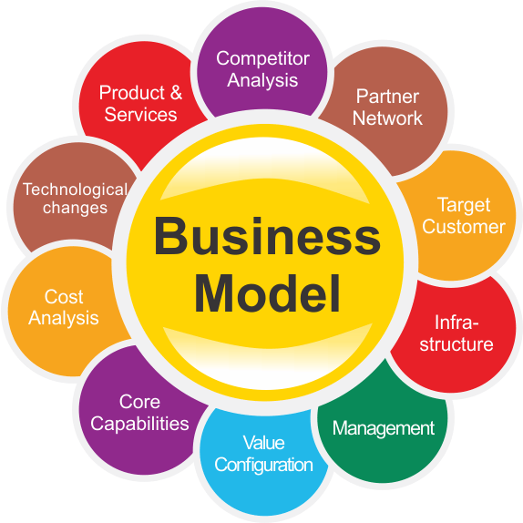business-modelimg